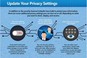 Updaye Your Privacy Settings LinkedIN